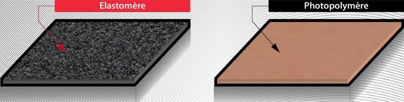 Clichés surface de transfert vernis encres elastomere vs photopolymere